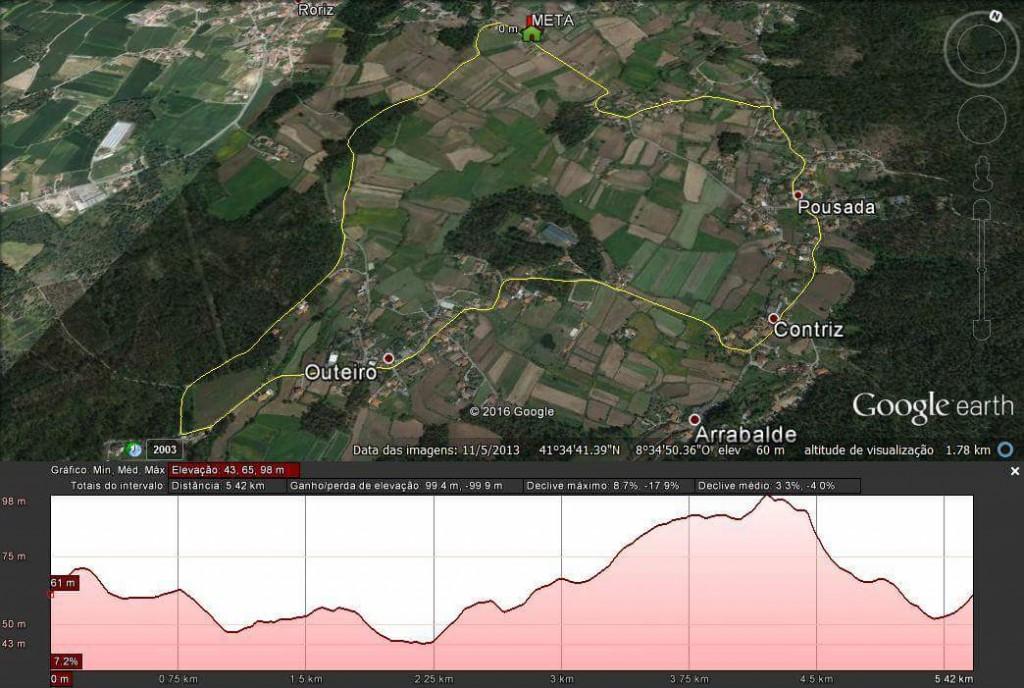 Mapa Circuito GP Ciclismo de Roriz